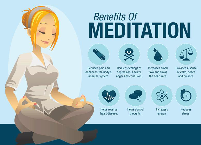 benefits-of-medidation